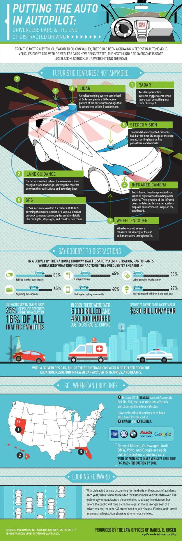 driverless-car-infographic-big