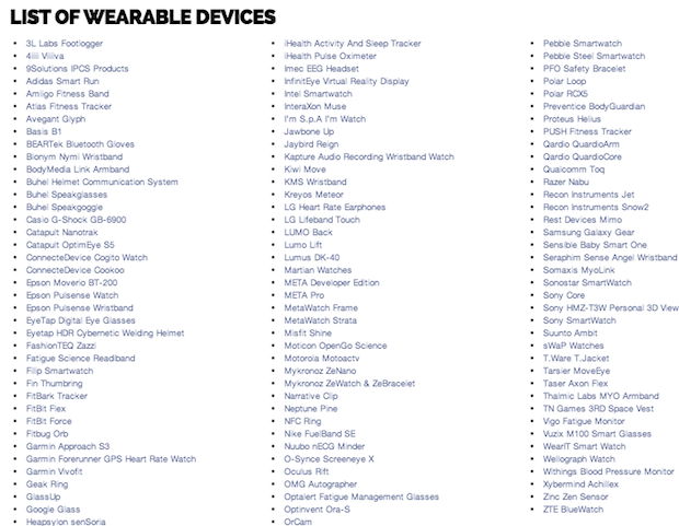 list of wearables