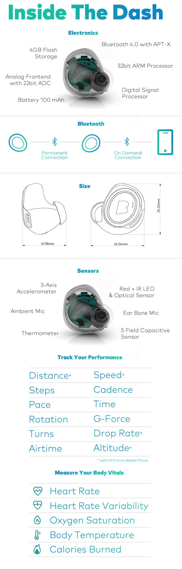 In-Ear-Smart-Headphones-3