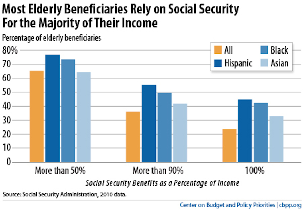 PB_SocialSecurity Top Ten Facts-11-6-12 framer