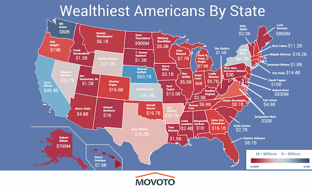 richest person in each state