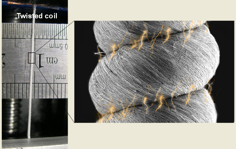 coil-fabricated-from-aligned-nanofibers1