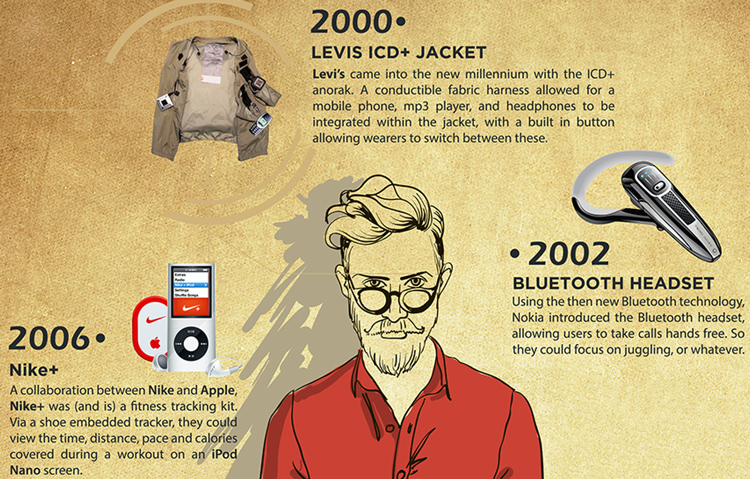 wearables-in-2000-and-2006