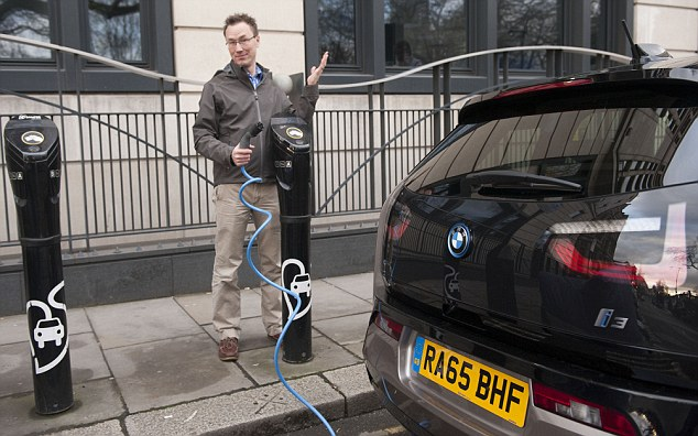 electric car charhers UK 3d4gt5