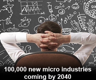 100,000 new micro industries coming by 2040